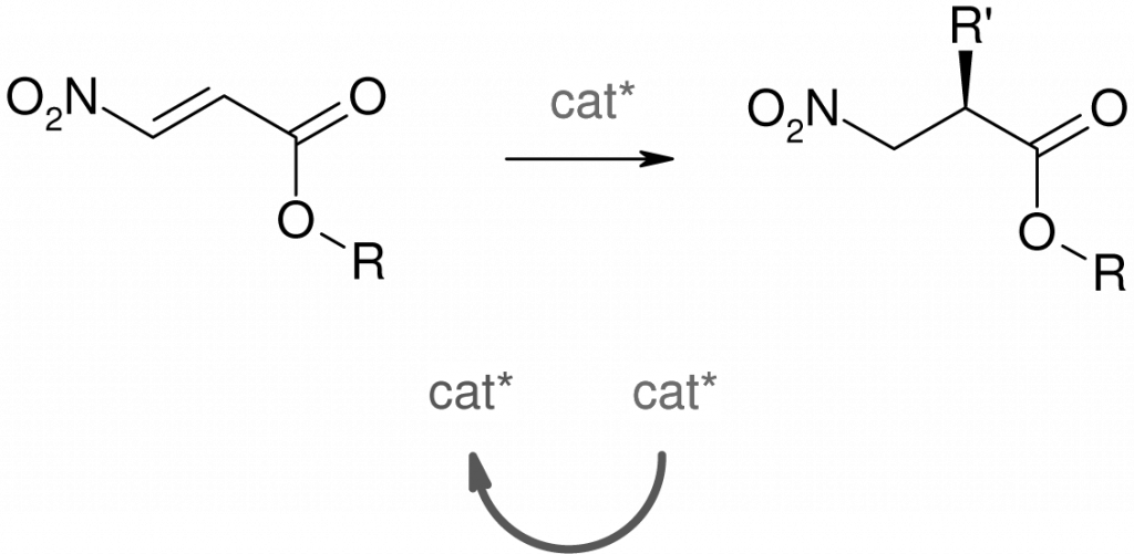 reducing cat synthesis optimierung