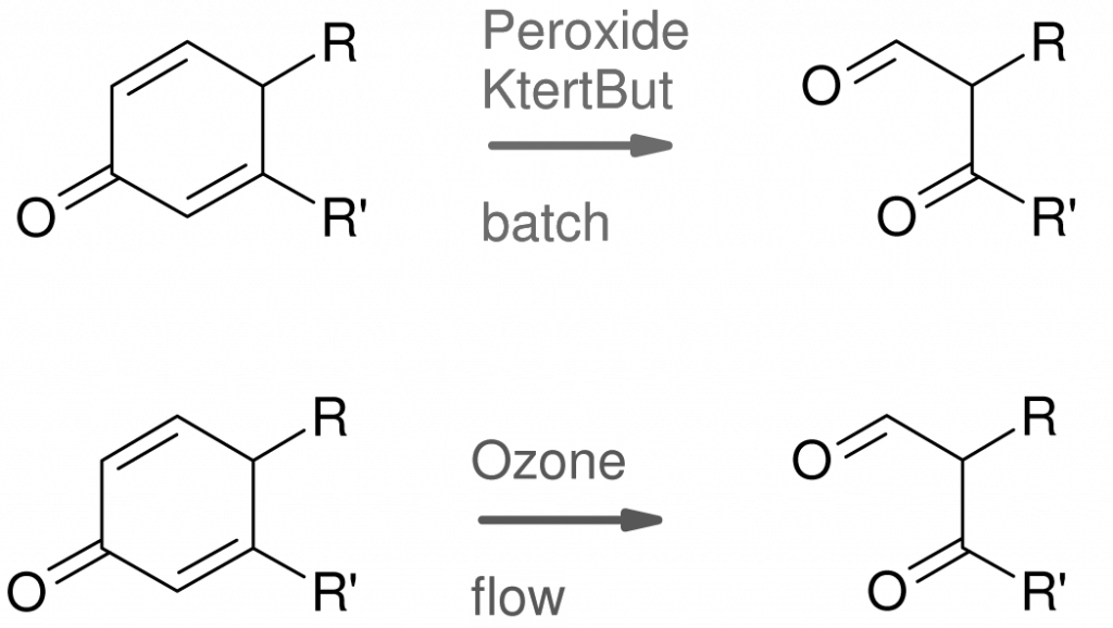 synthesis route acouting example 2 chiroblock